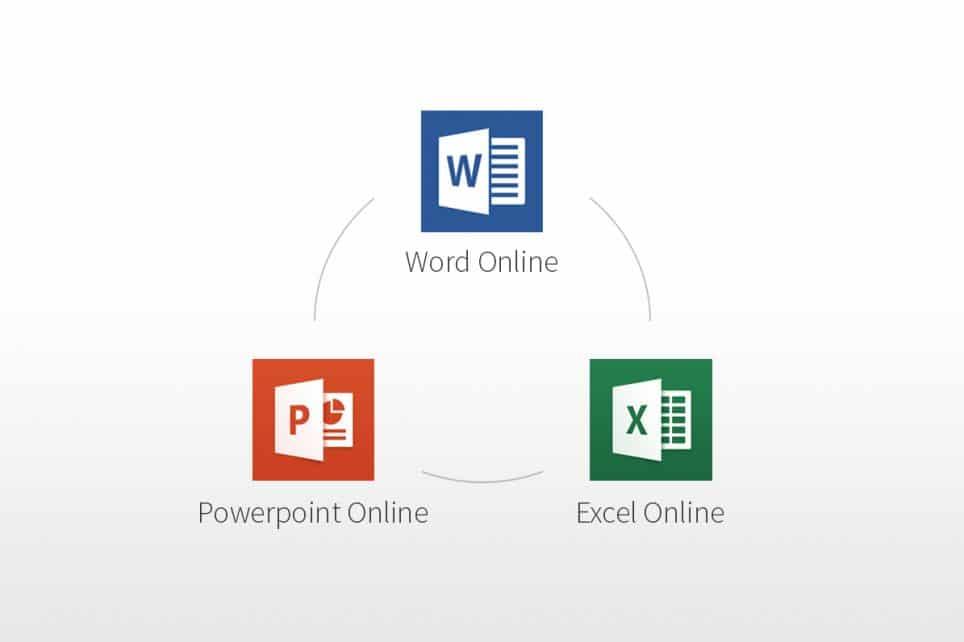 office online word online powerpoint online excel online