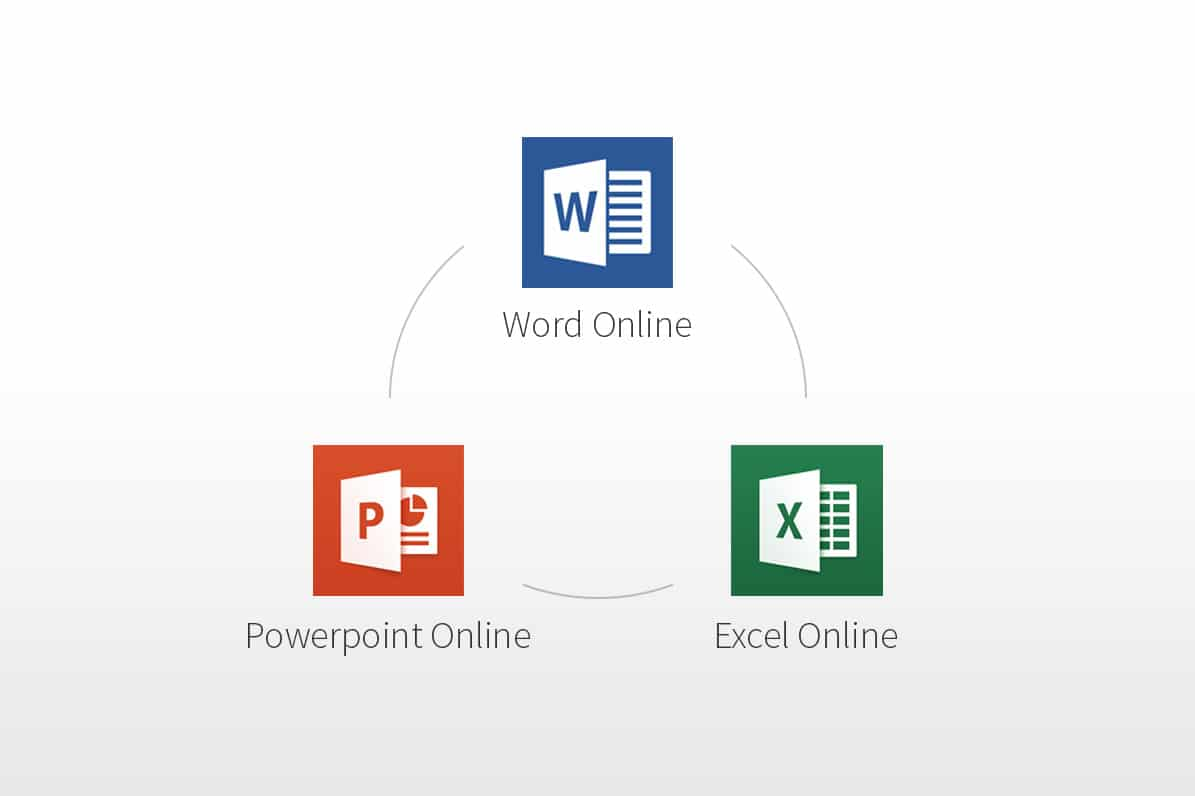 """Featured image for """"Word Online, Excel Online og Powerpoint Online"""""""