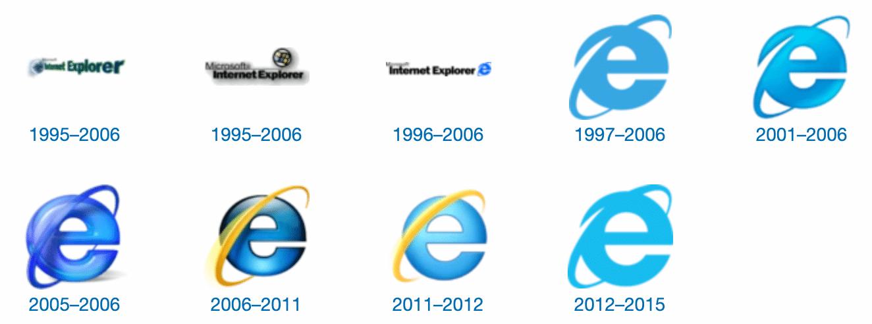 internet explorer historie